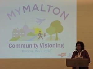 MyMalton workshop